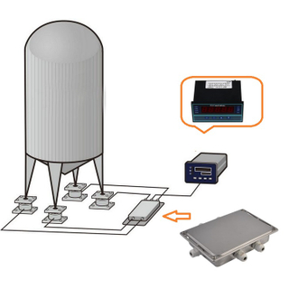 High Quality Wireless Indicator For Tank & Silo Weighing system